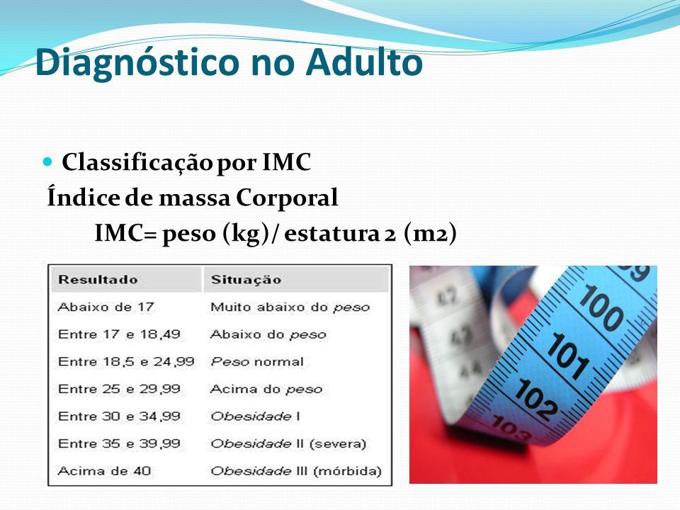 Diagnóstico no Adulto Classificação por IMC Índice de massa Corporal