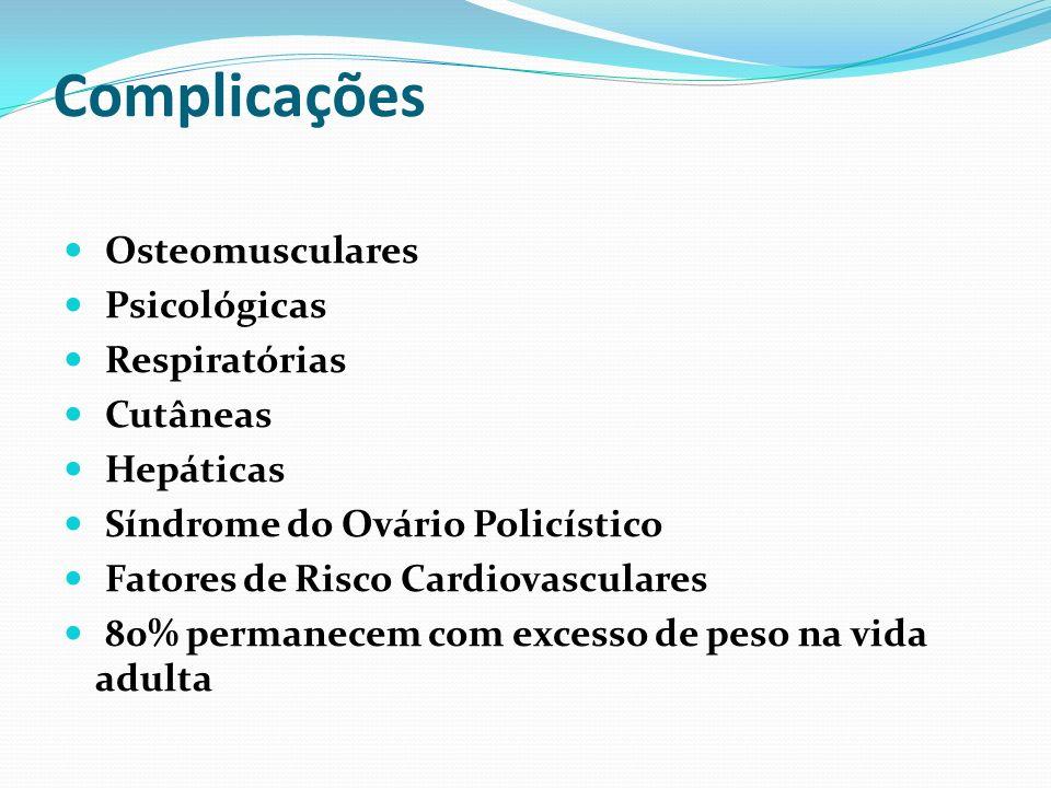 Complicações Osteomusculares Psicológicas Respiratórias Cutâneas