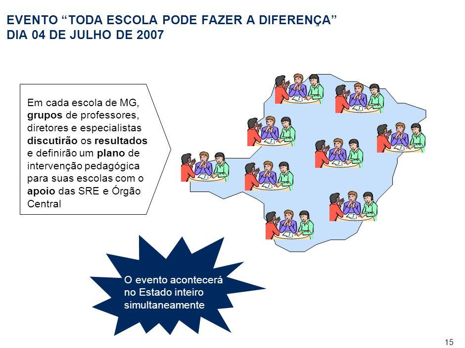 PLANO DE INTERVENÇÃO PEDAGÓGICA FOCADO NO DESEMPENHO DO ALUNO