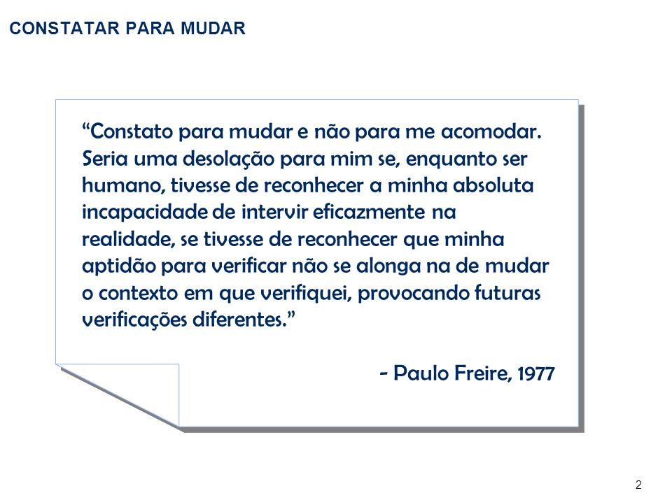 DADOS DA AVALIAÇÃO CENSITÁRIA PROALFA DE 2006
