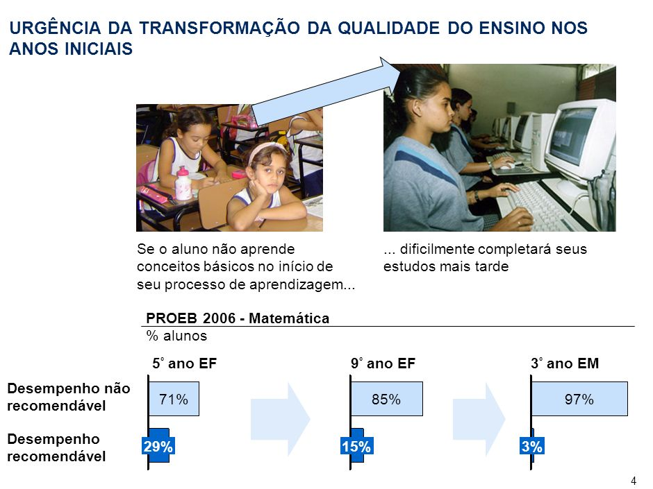 METAS DA SECRETARIA DE ESTADO DE EDUCAÇÃO