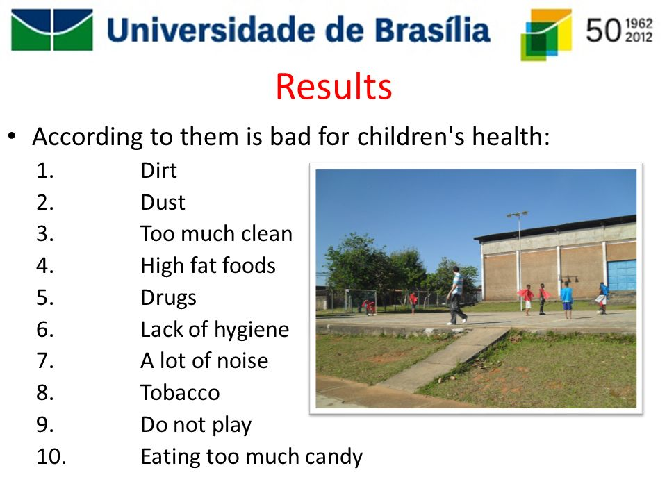 Results According to them is bad for children s health: Dirt Dust