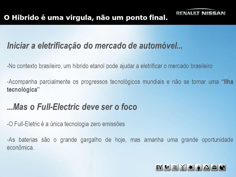 Iniciar a eletrificação do mercado de automóvel...