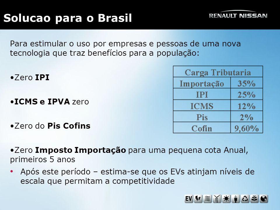 Solucao para o Brasil Para estimular o uso por empresas e pessoas de uma nova tecnologia que traz benefícios para a população: