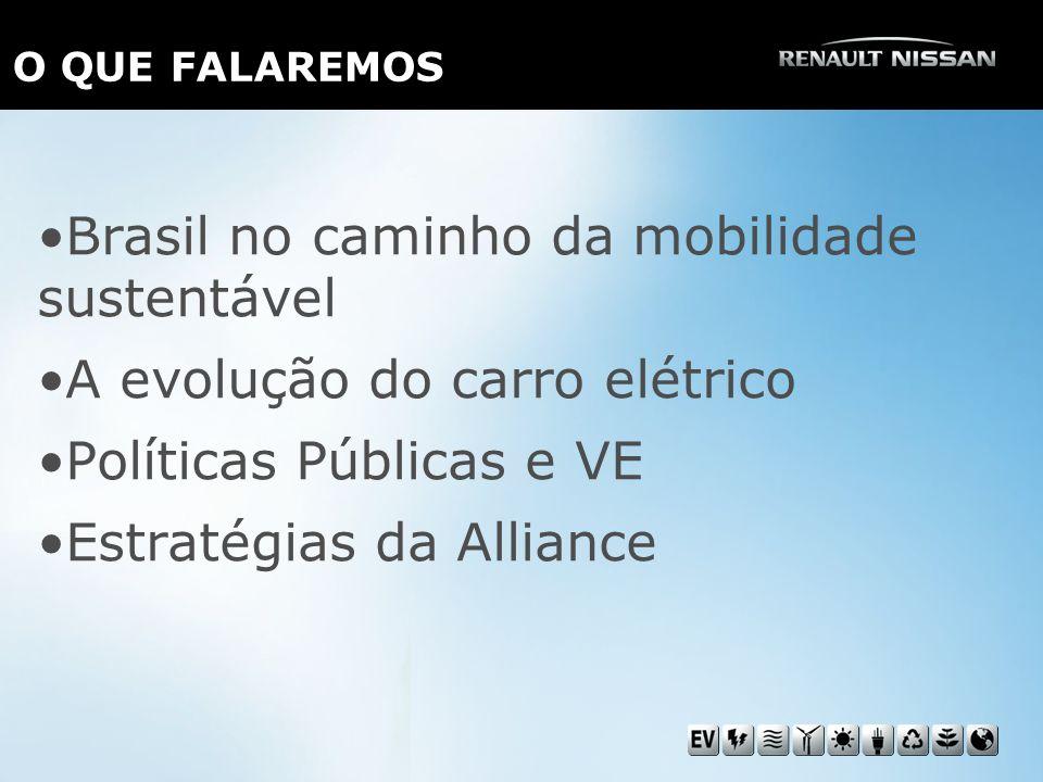 Brasil no caminho da mobilidade sustentável