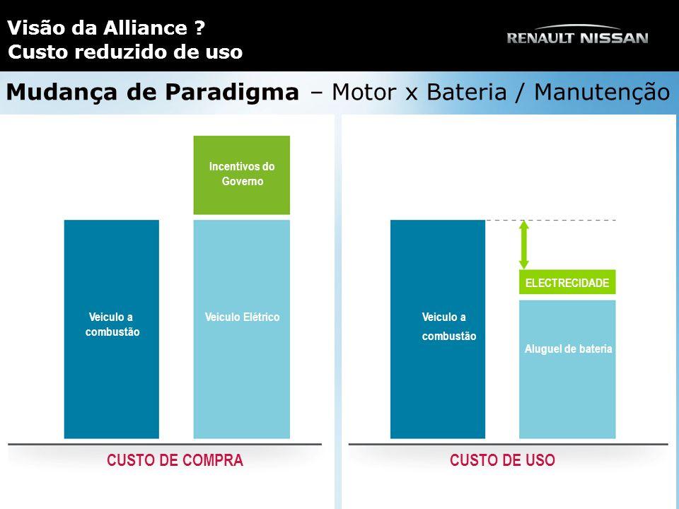 Mudança de Paradigma – Motor x Bateria / Manutenção