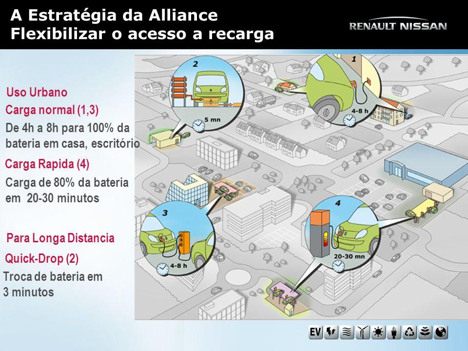 A Estratégia da Alliance Flexibilizar o acesso a recarga