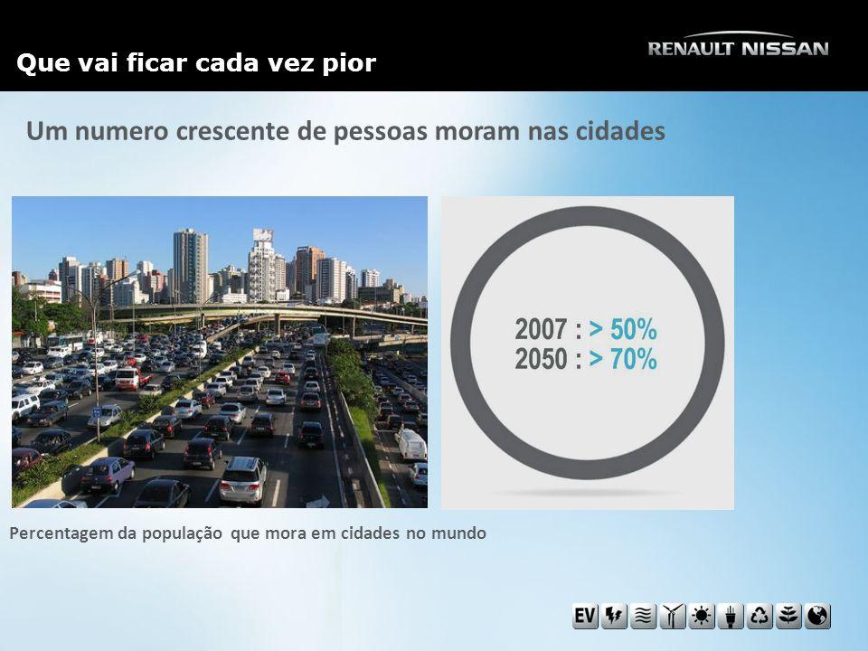 Um numero crescente de pessoas moram nas cidades