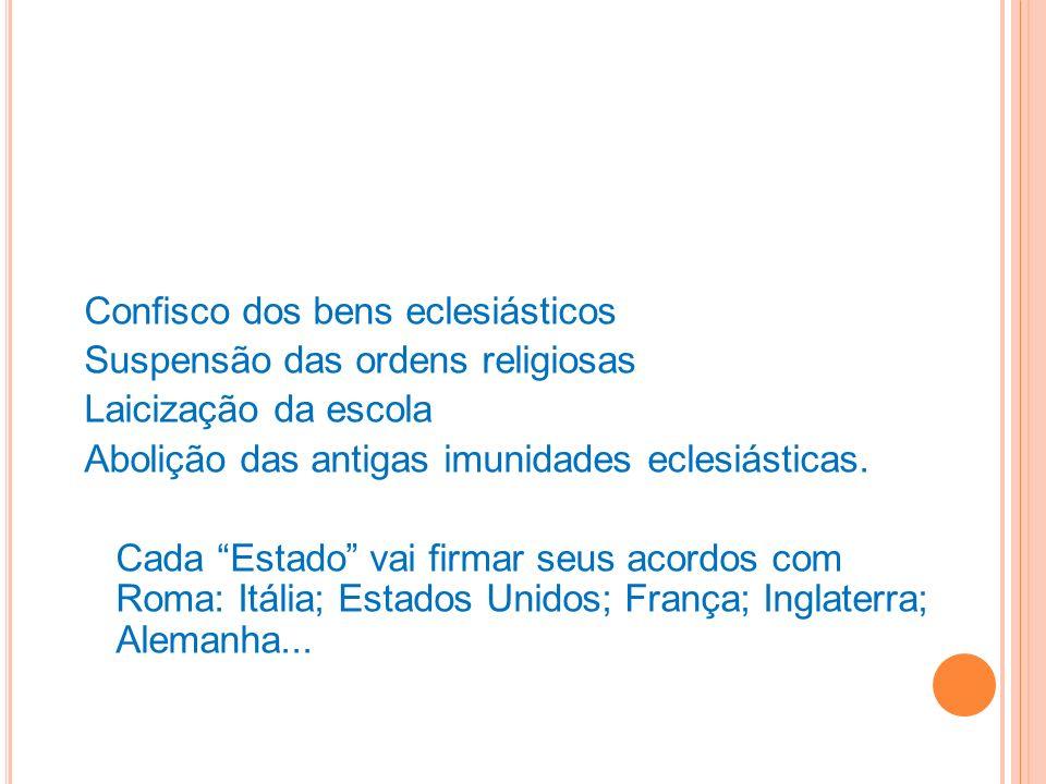 Confisco dos bens eclesiásticos