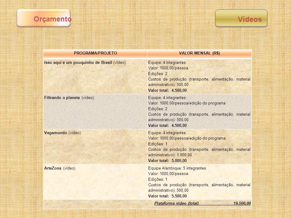 Orçamento Vídeos PROGRAMA/PROJETO VALOR MENSAL (R$)
