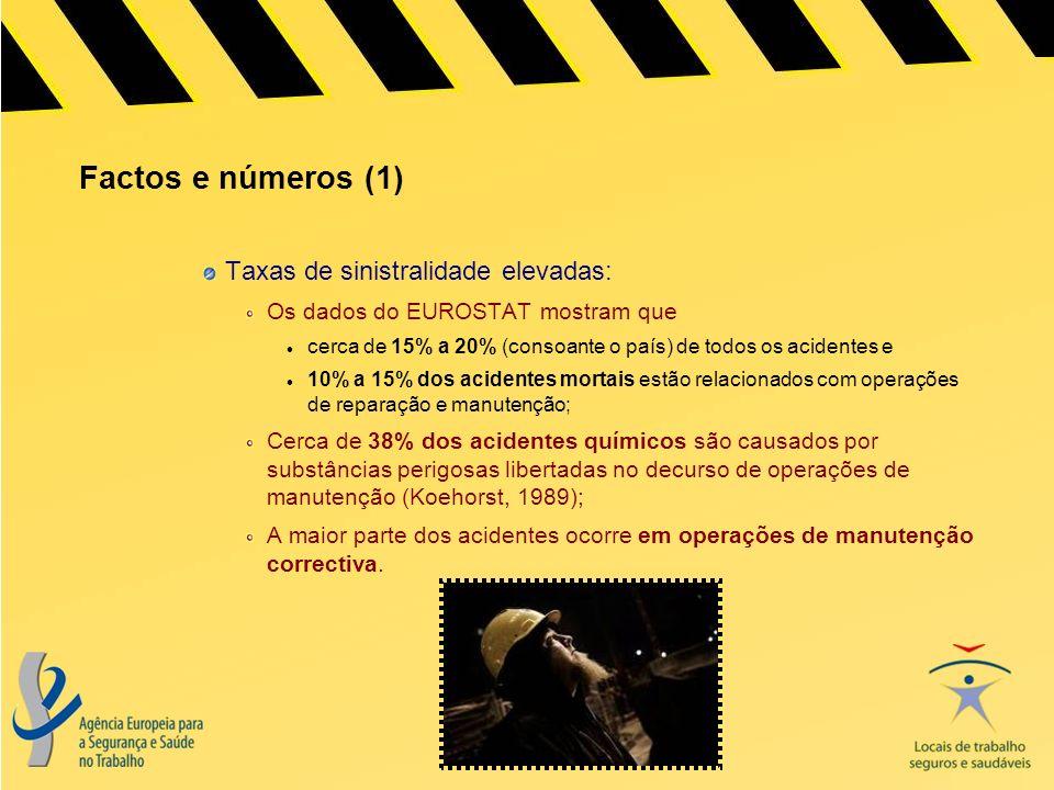 Factos e números (1) Taxas de sinistralidade elevadas: