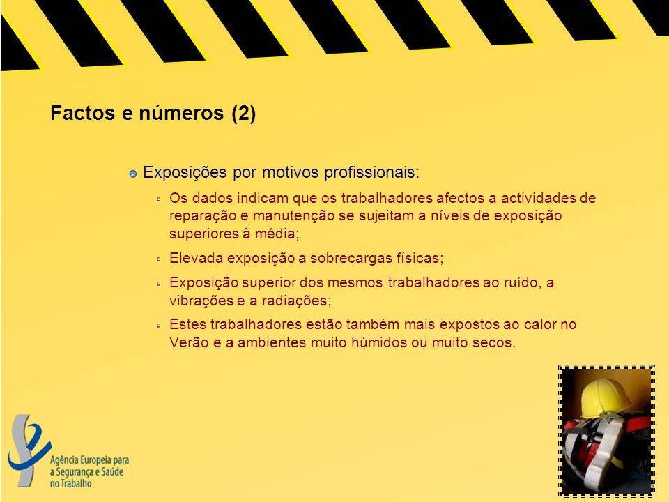 Factos e números (2) Exposições por motivos profissionais: