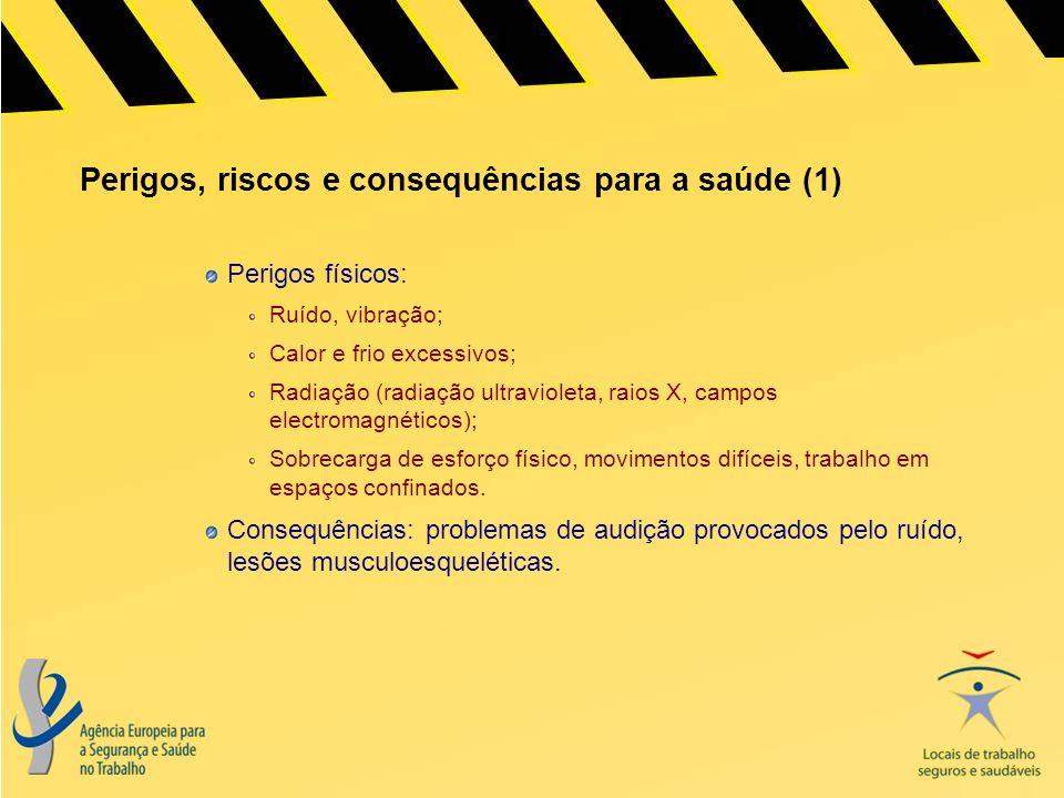 Perigos, riscos e consequências para a saúde (1)