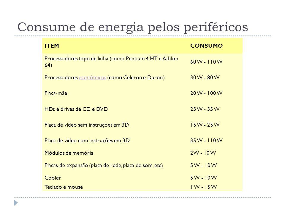 Consume de energia pelos periféricos