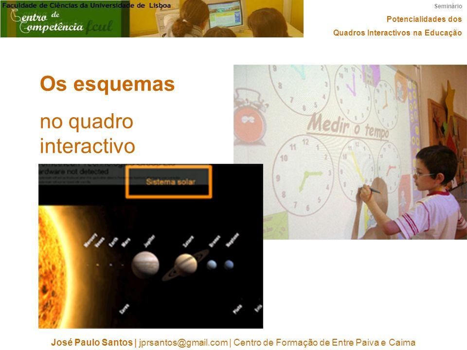 Os esquemas no quadro interactivo