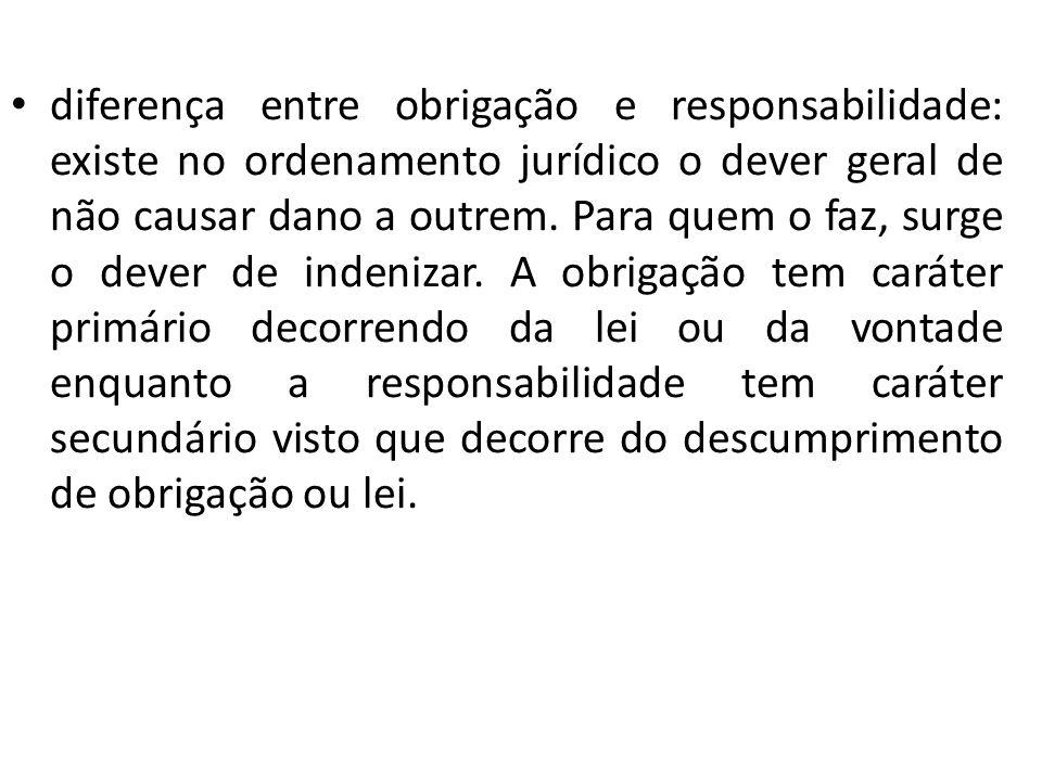 diferença entre obrigação e responsabilidade: existe no ordenamento jurídico o dever geral de não causar dano a outrem.
