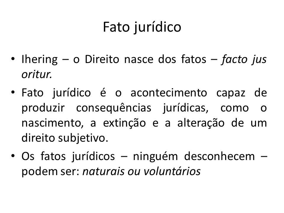 Fato jurídico Ihering – o Direito nasce dos fatos – facto jus oritur.