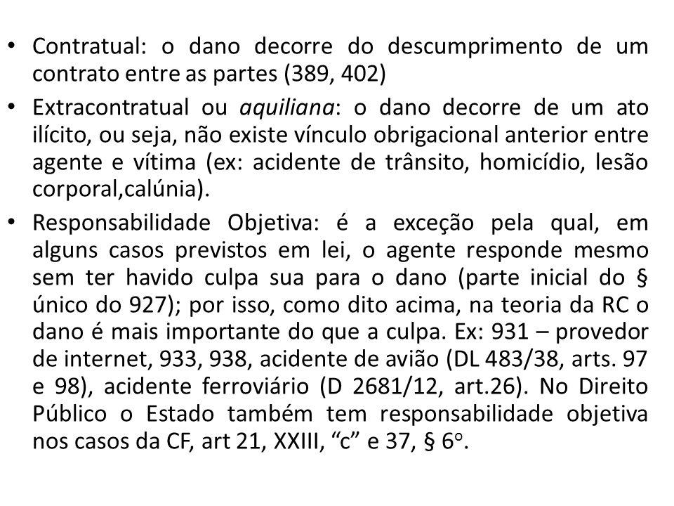 Contratual: o dano decorre do descumprimento de um contrato entre as partes (389, 402)