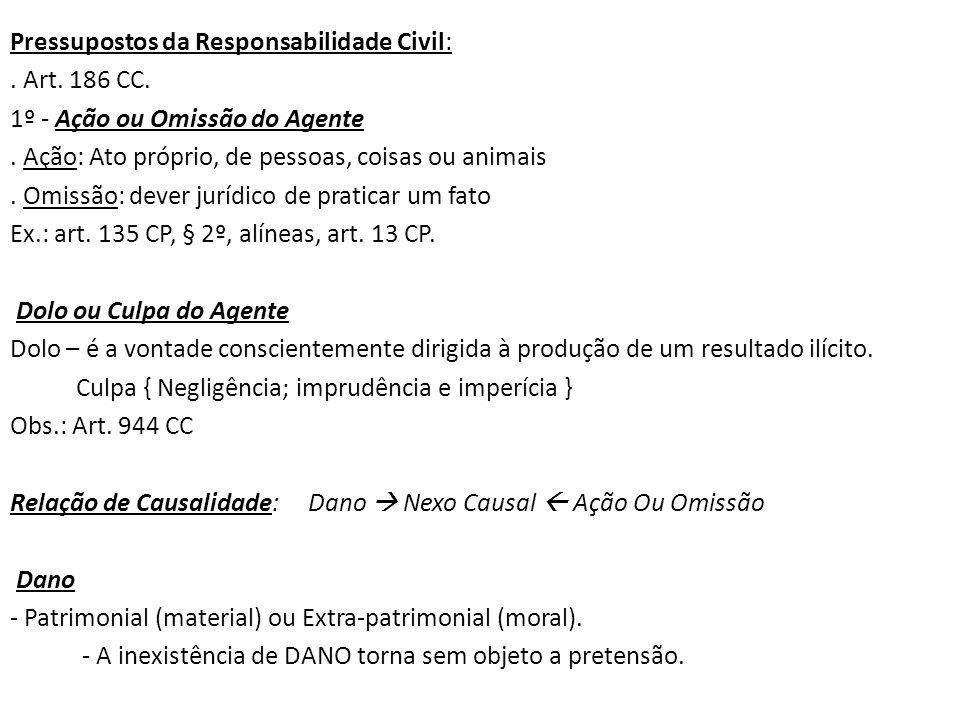 Pressupostos da Responsabilidade Civil:. Art. 186 CC