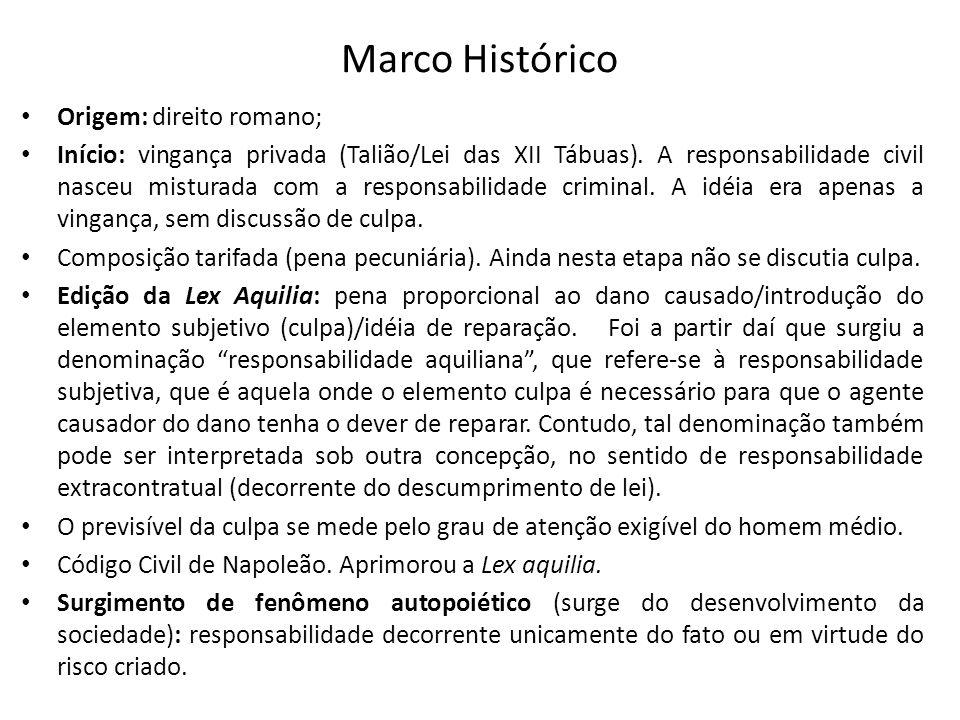 Marco Histórico Origem: direito romano;