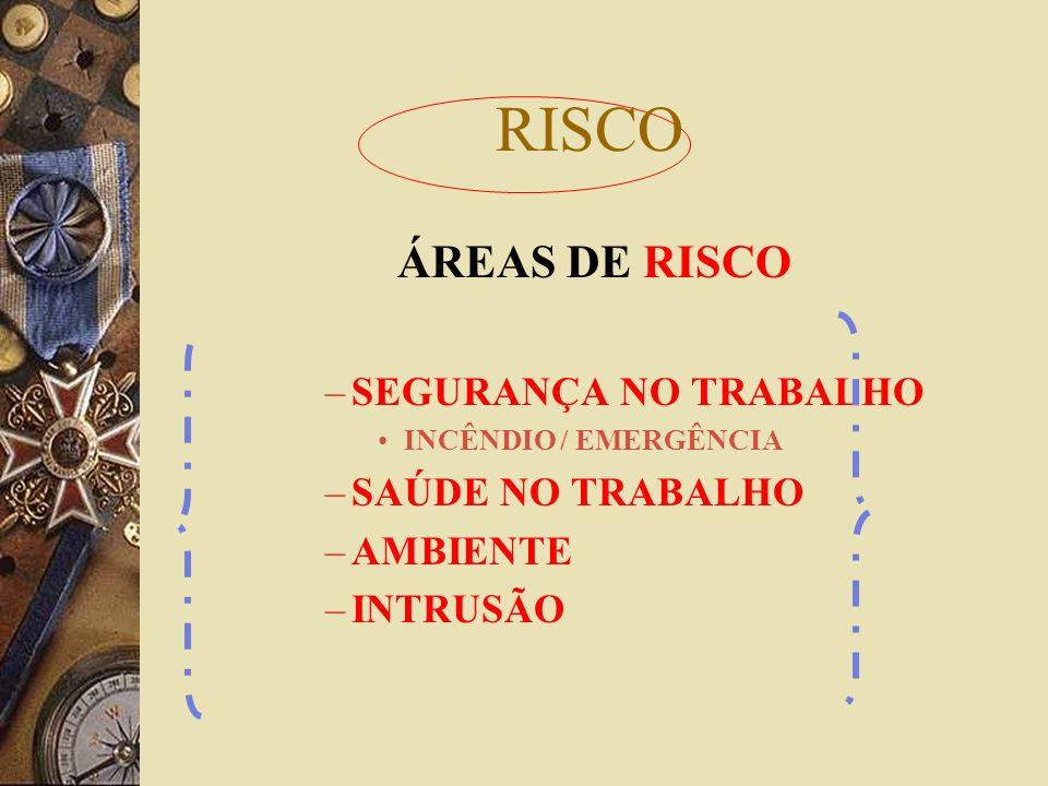 RISCO ÁREAS DE RISCO SEGURANÇA NO TRABALHO SAÚDE NO TRABALHO AMBIENTE
