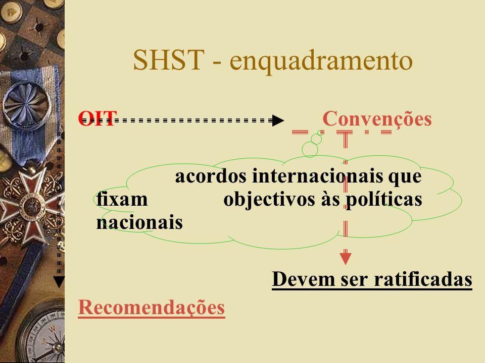 SHST - enquadramento OIT Convenções