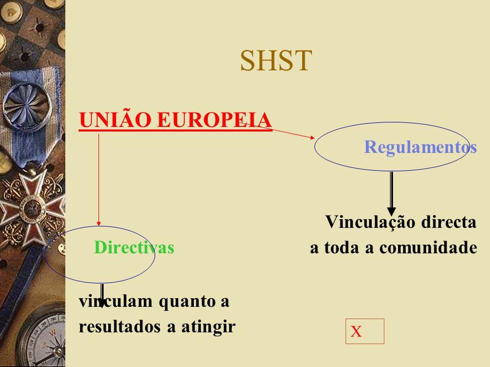 SHST UNIÃO EUROPEIA Regulamentos Vinculação directa