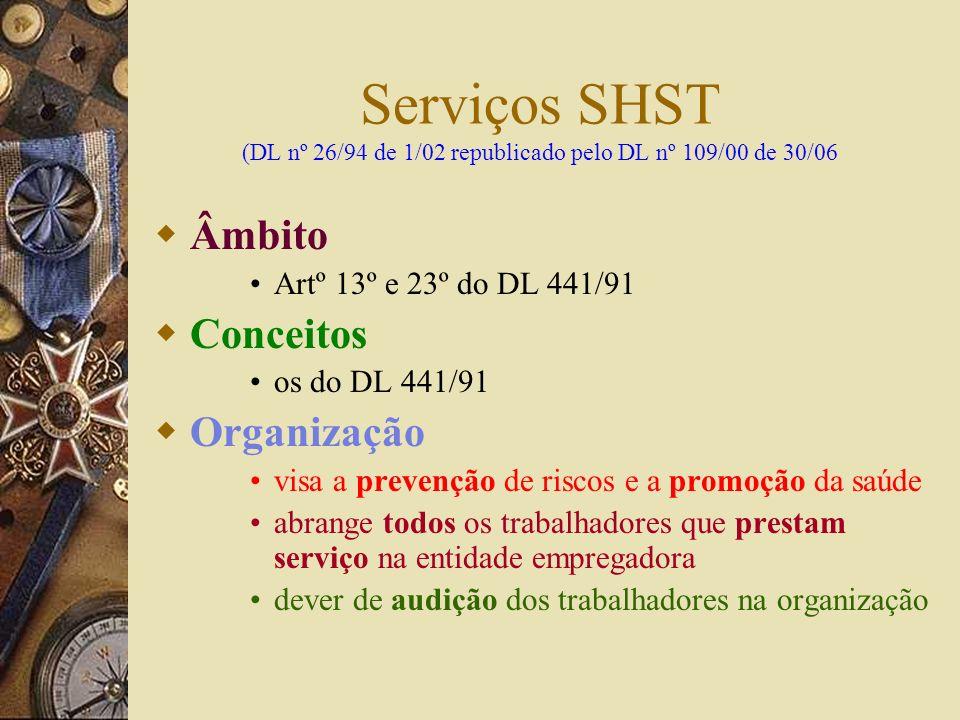 Serviços SHST (DL nº 26/94 de 1/02 republicado pelo DL nº 109/00 de 30/06