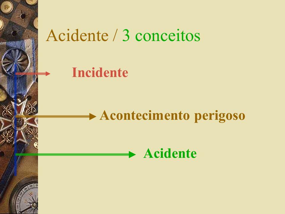 Acidente / 3 conceitos Incidente Acontecimento perigoso Acidente