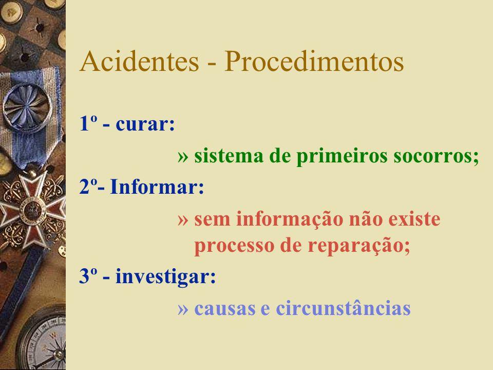 Acidentes - Procedimentos