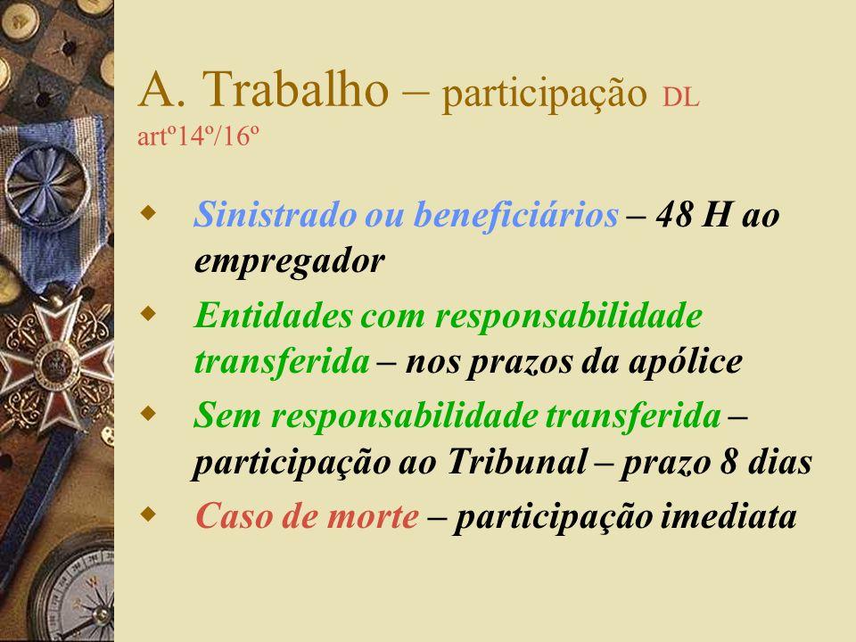 A. Trabalho – participação DL artº14º/16º