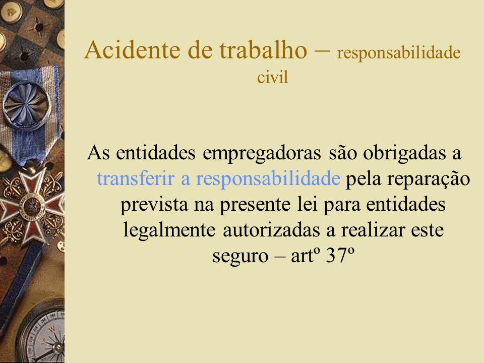 Acidente de trabalho – responsabilidade civil