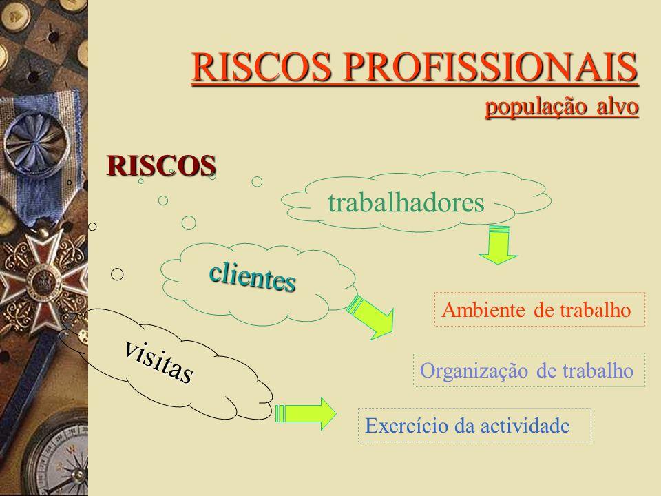 RISCOS PROFISSIONAIS população alvo
