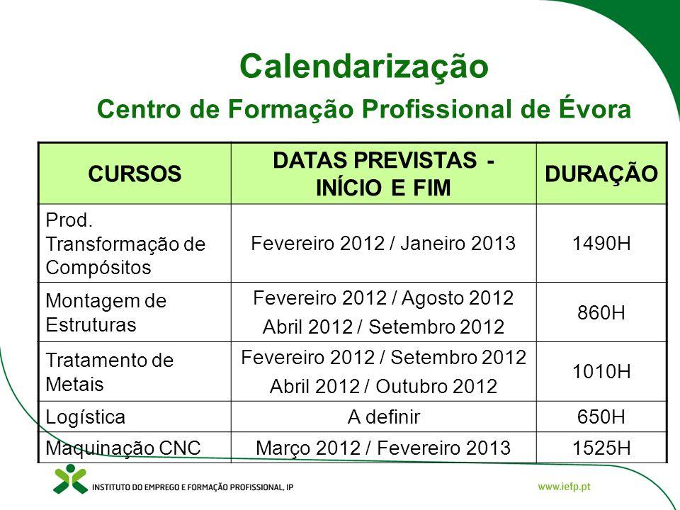 Calendarização Centro de Formação Profissional de Évora CURSOS