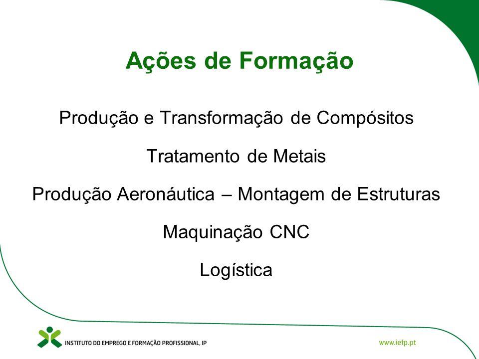 Ações de Formação Produção e Transformação de Compósitos