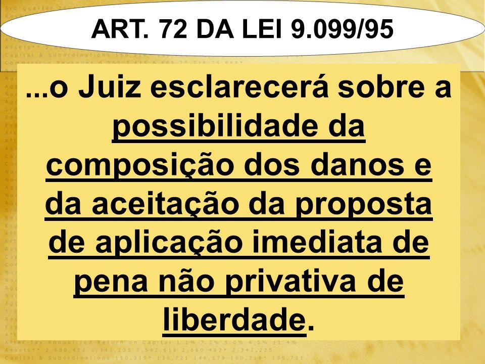 ART. 72 DA LEI 9.099/95