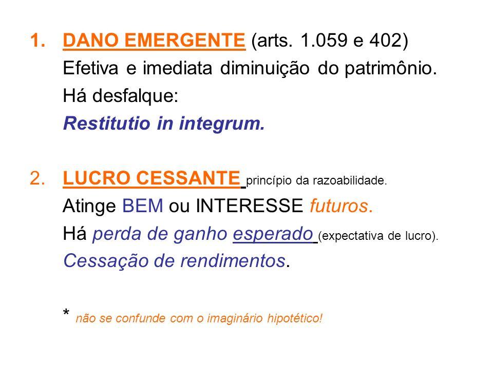 DANO EMERGENTE (arts. 1.059 e 402)