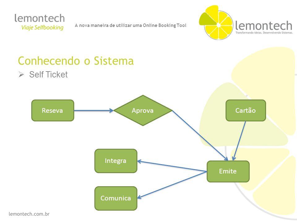Conhecendo o Sistema Self Ticket Aprova Reseva Cartão Integra Emite