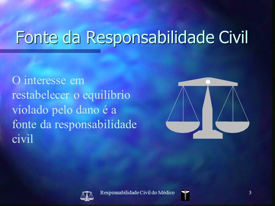 Fonte da Responsabilidade Civil
