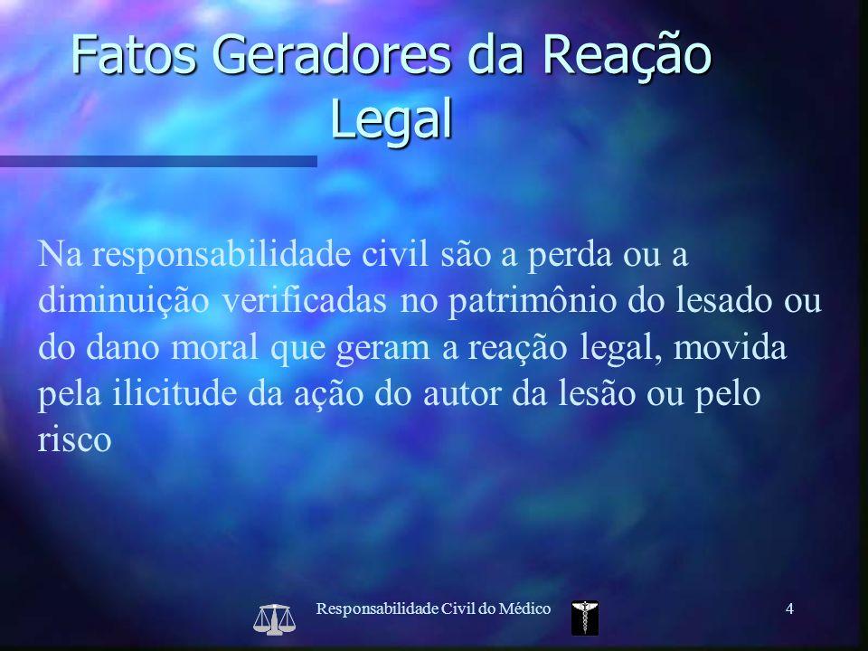 Fatos Geradores da Reação Legal