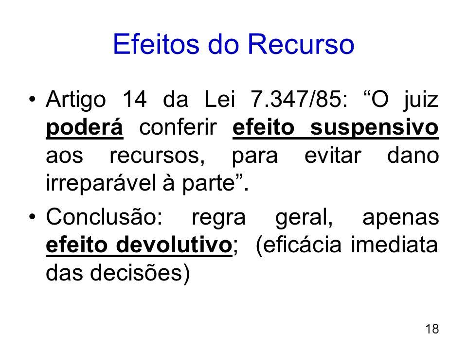 Efeitos do Recurso Artigo 14 da Lei 7.347/85: O juiz poderá conferir efeito suspensivo aos recursos, para evitar dano irreparável à parte .