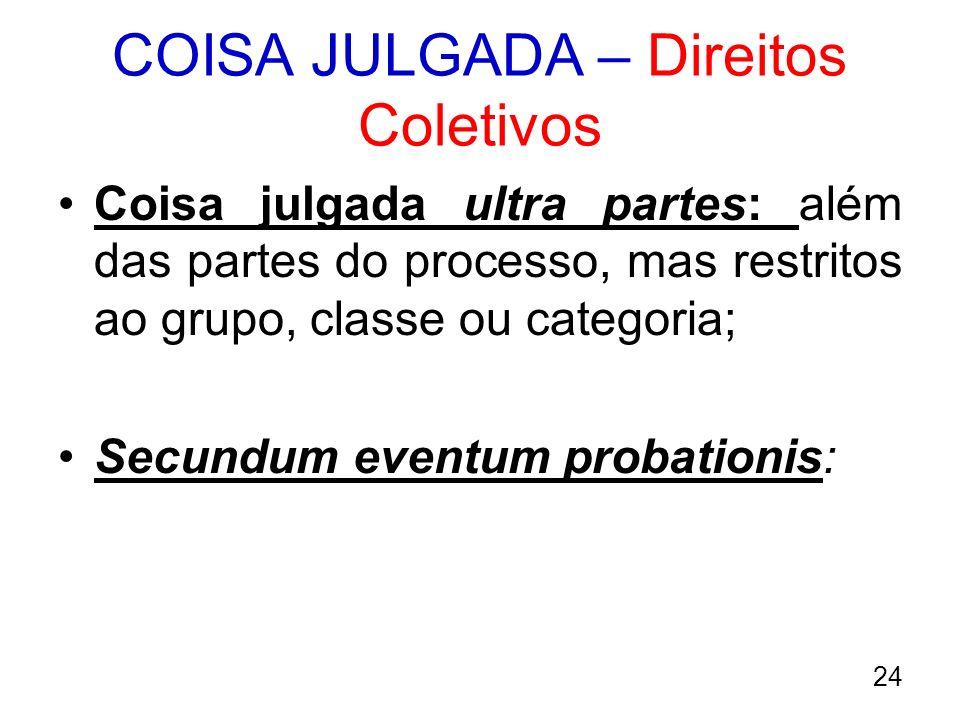 COISA JULGADA – Direitos Coletivos