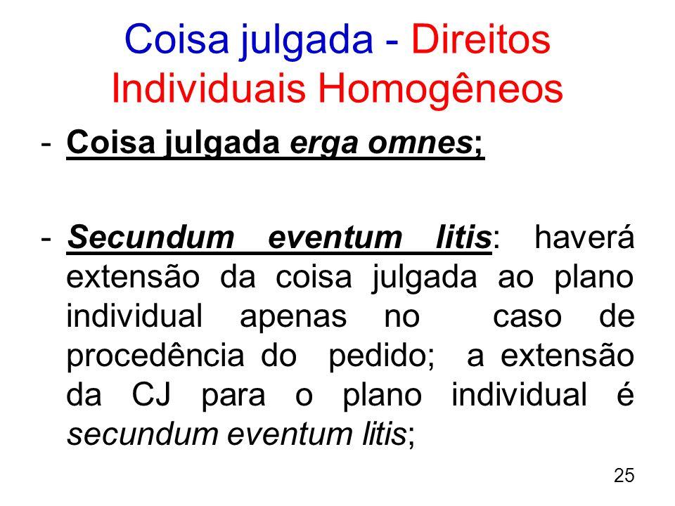 Coisa julgada - Direitos Individuais Homogêneos