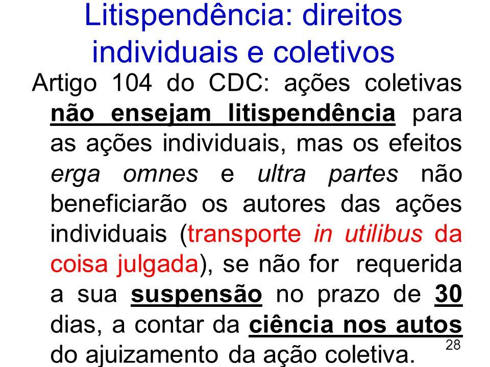 Litispendência: direitos individuais e coletivos