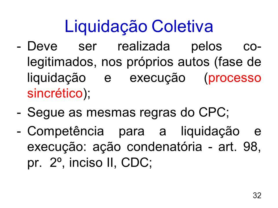 Liquidação Coletiva Deve ser realizada pelos co-legitimados, nos próprios autos (fase de liquidação e execução (processo sincrético);