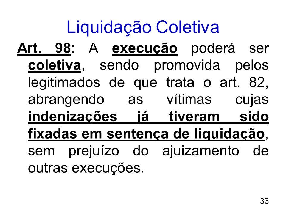 Liquidação Coletiva