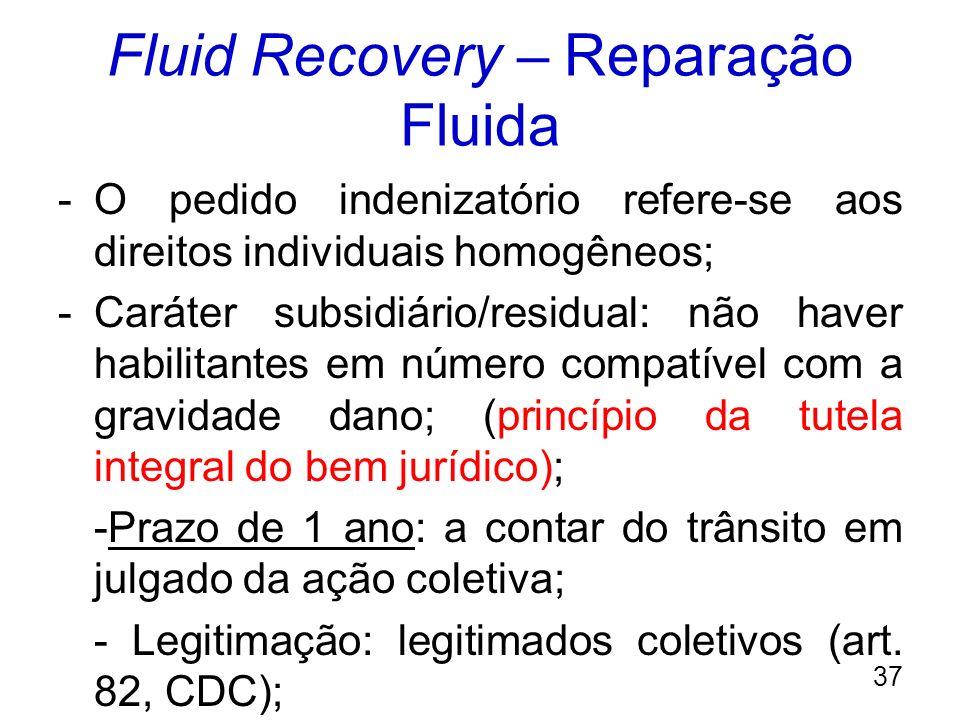 Fluid Recovery – Reparação Fluida