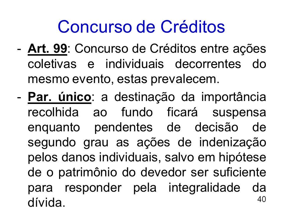 Concurso de Créditos Art. 99: Concurso de Créditos entre ações coletivas e individuais decorrentes do mesmo evento, estas prevalecem.