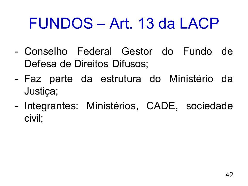 FUNDOS – Art. 13 da LACP Conselho Federal Gestor do Fundo de Defesa de Direitos Difusos; Faz parte da estrutura do Ministério da Justiça;