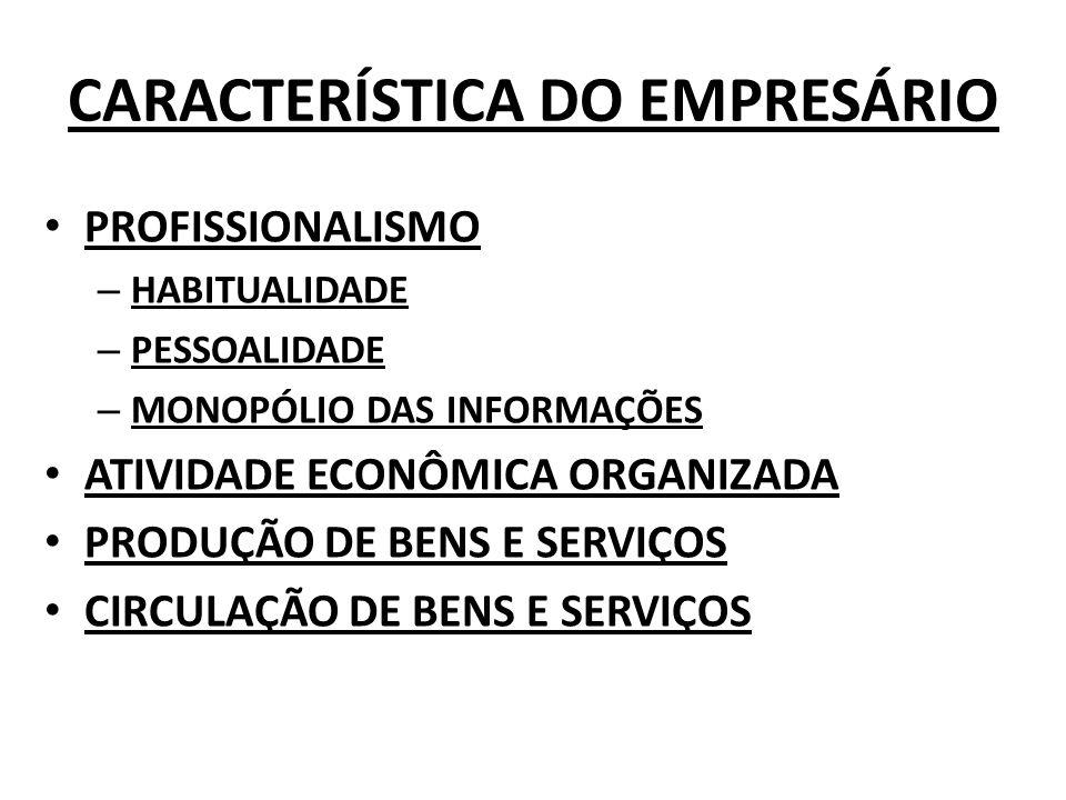 CARACTERÍSTICA DO EMPRESÁRIO